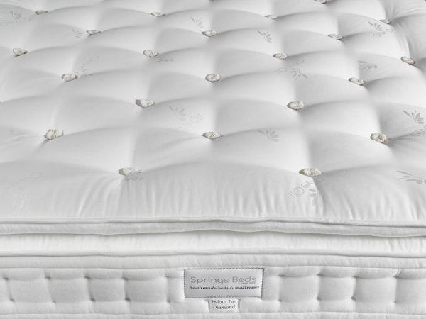 Στρώμα Pillow Top Diamond